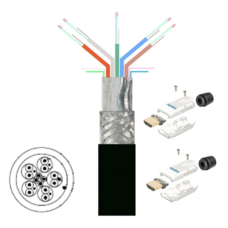 30 m hdmi verlege kabel mit 2 hdmi steckern meterware zur selbstmontage ebay. Black Bedroom Furniture Sets. Home Design Ideas