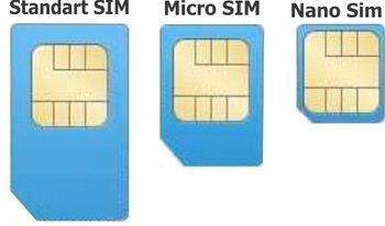 SIM Karten-Adapter von Micro SIM auf SIM-Format von ...
