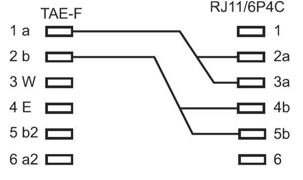 Goobay 6 m Telefon-Kabel, TAE F auf RJ11 Stecker 4-polig ...