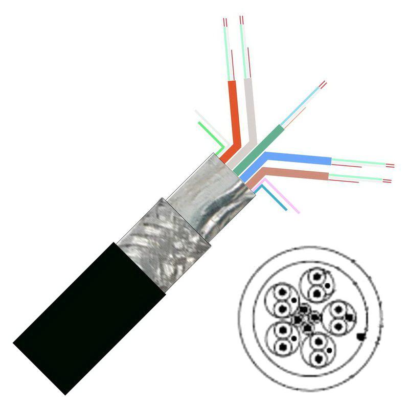 HDMI Verlegekabel Meterware