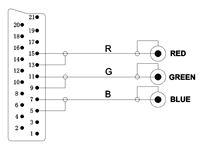 1,0 m Scart - YUV/RGB Adapter-Kabel; Scart auf 3xCinch von ...